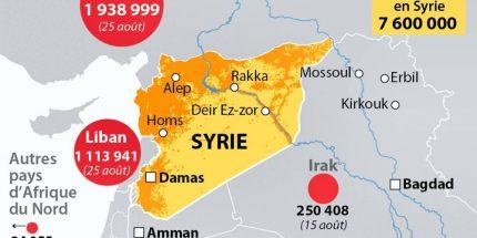 2103795lpw-2111816-les-refugies-syriens-pays-par-pays-jpg_3067073